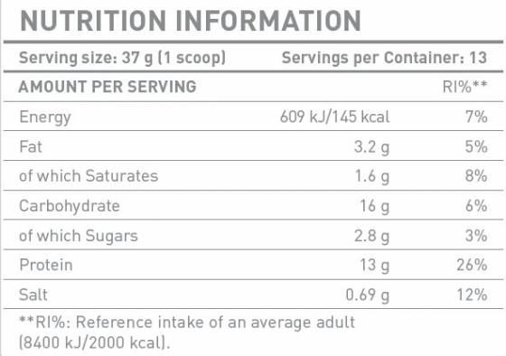 natural pancake nutrition